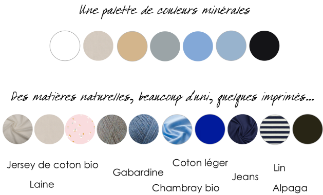 Collection P15 couleurs et matières